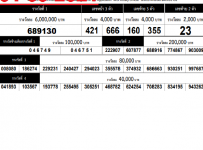 thai lottery result live