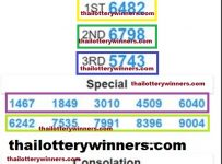 Thai Lottery Paper