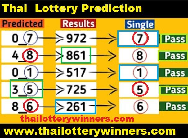 thai lottery ok tips