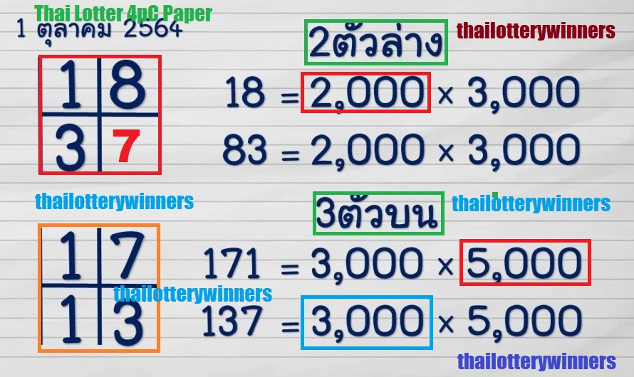 thai lottery tips