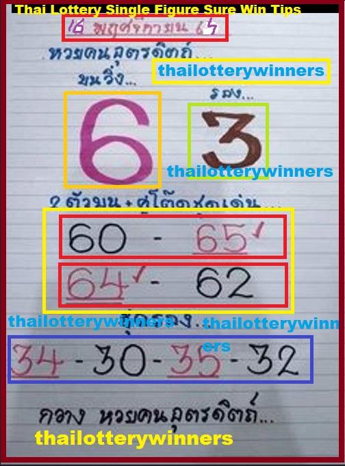 thai lottery king