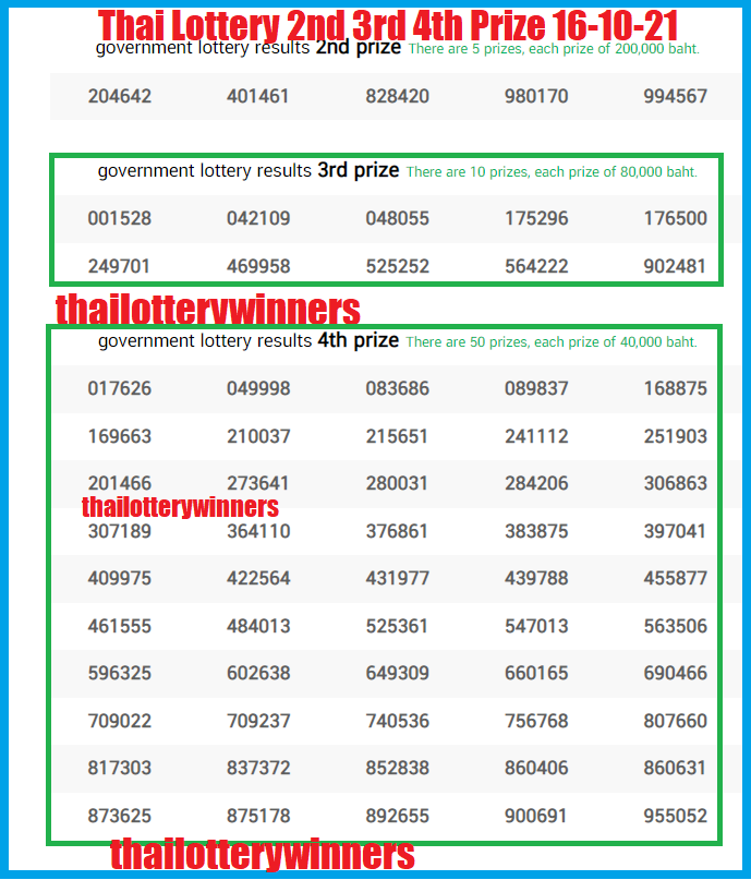 thai lottery 2nd,3rd prize result 16-10-2021