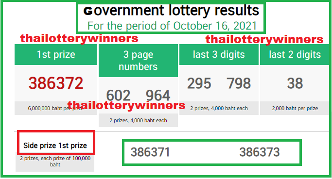 thai lottery result 16-10-2021