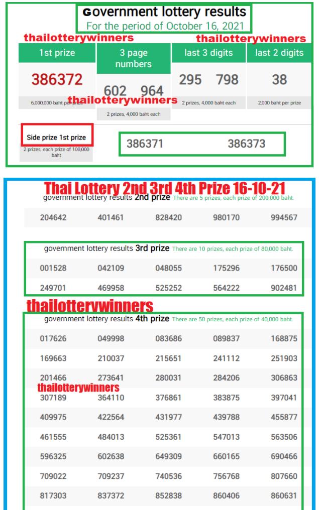 thai lottery result 16-10-21 Full
